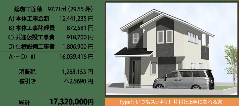 Type1:いつもスッキリ!片付け上手になれる家 総計:1732万円