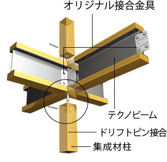 オリジナル接合金具・テクノビーム・ドリフトピン接合・集成材柱図