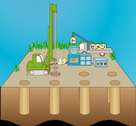イラスト:地盤補強工事